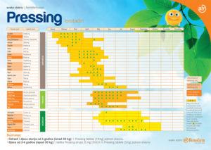 kalendar polena PROVJERENO PROTIV ALERGIJE! Neka sva čula uživaju u prirodi!