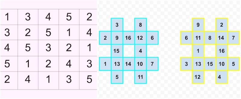 mamaklik Zabavne matematicke mozgalice za djecu školskog uzrasta