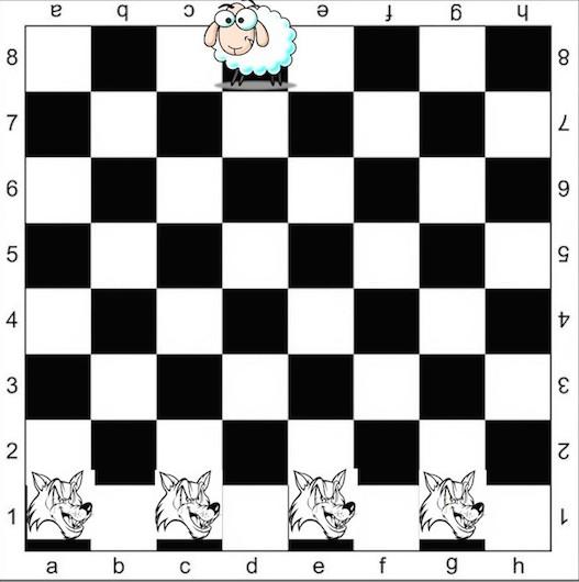Zabavne mozgalice za djecu školarce: 9 fantastičnih igara šah ovca vukovi mamaklik