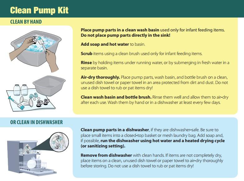 Pumpice za mlijeko: VODIČ ZA HIGIJENU pumpica za grudi zbog pojave opasnih infekcija kod beba