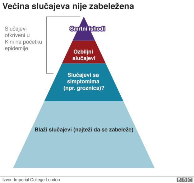 stopa smrtnosti od korona virus simptomi mamaklik